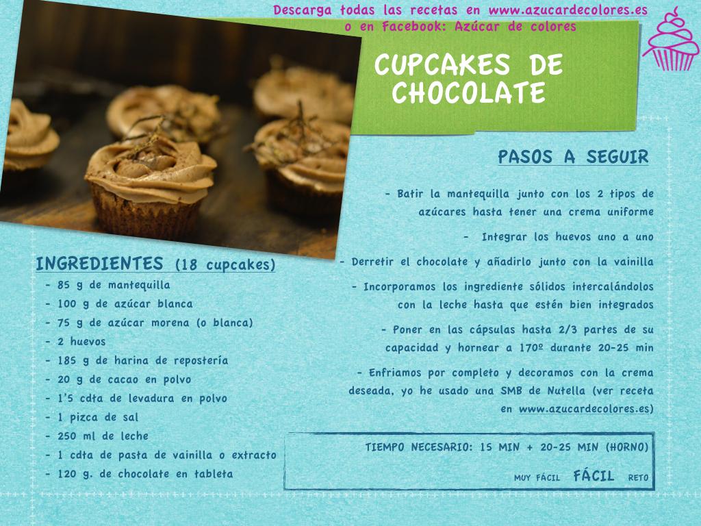 cupcakes de chocolate 2.001